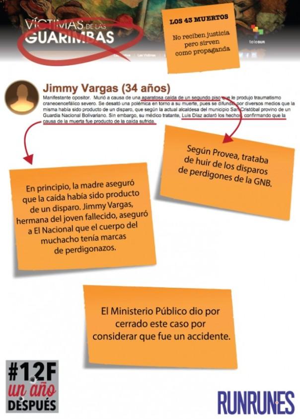 Jimmy Vargas