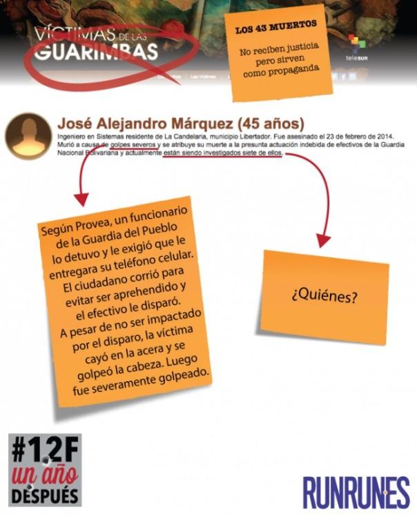 Jose Alejandro Marquez