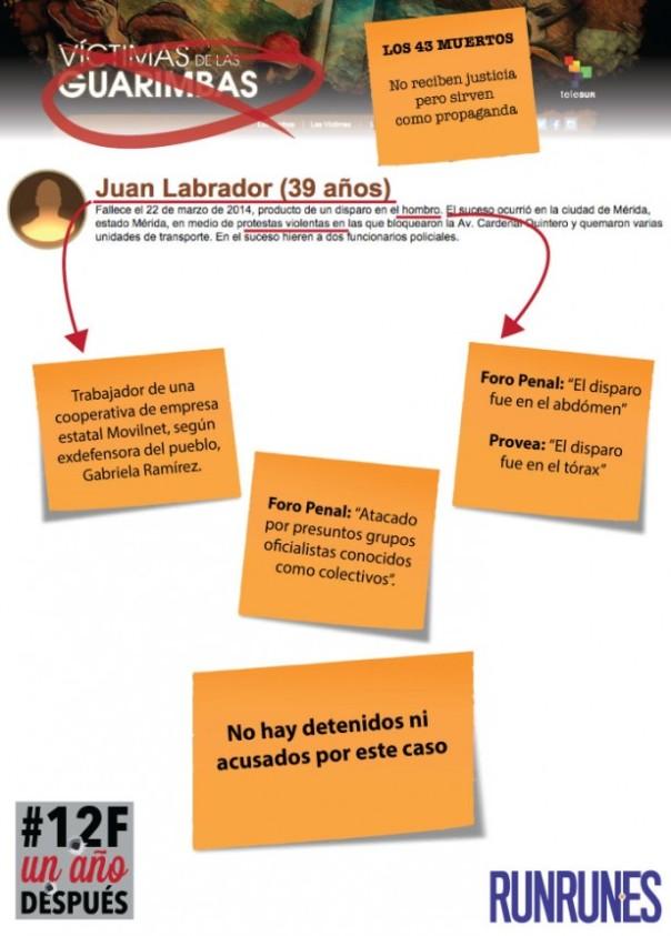 Juan Labrador
